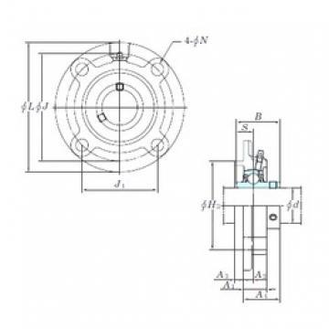 KOYO UCFC213 bearing units