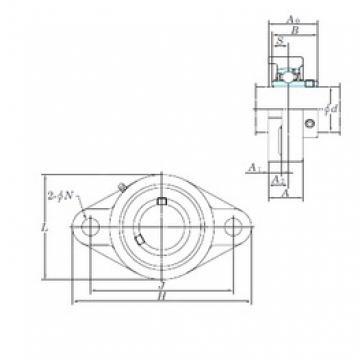 KOYO UCFL201-8E bearing units